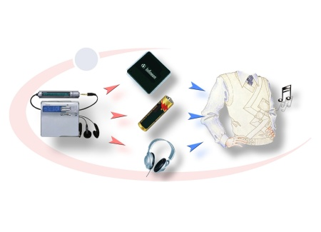 Wearable Electronics:  Infineon provides basic technologies for smart clothes