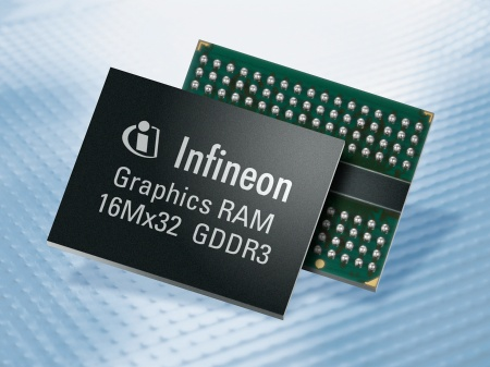 The new 512 Mbit GDDR3 16Mbit x 32 components have a clock frequency of 800MHz, enabling data bandwidths of up to 51.2Gbit/s per memory. With this memory Infineon targets new high end graphics systems for desktops and notebooks.