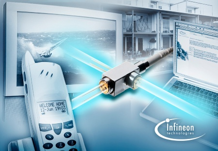 The optical Triport-BIDI module from Infineon now combines traditional analog TV signals and digital communications. This enables the transport of  high-speed Internet, telephony and analog TV over a single fiber-optic link.