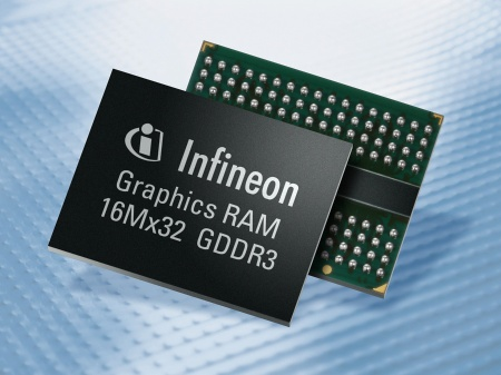 The Infineon 512Mbit GDDR3 graphics DRAM for high-performance mobile and desktop 3D graphics applications supports clock frequencies of up to 800 MHz and uses a 32-bit interface.  <br> <br>  Der 512-Mbit-GDDR3-Graphics RAM von Infineon für leistungshungrige 3D-Grafik-applikation in mobilen und Desktop-Computern bietet ein 32-bit-Interface und erreicht Taktfrequenzen von bis zu 800 MHz.