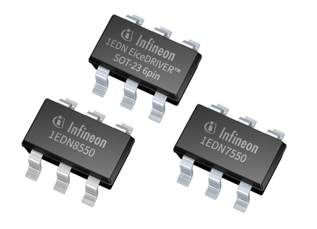 The 1EDNx550 EiceDRIVER™ are ideally suited for controlling power MOSFETs with Kelvin source contact.