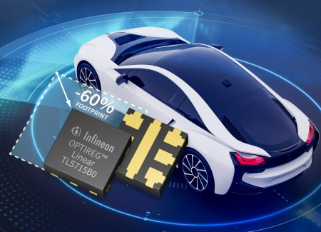 Thanks to a dedicated automotive flip-chip technology, the footprint of the OPTIREG™ TLS715B0NAV50 is more than 60 percent smaller than that of a reference product.