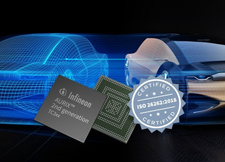 Infineon's second generation AURIX is the first embedded safety controller worldwide to be ASIL-D certified according to ISO 26262:2018