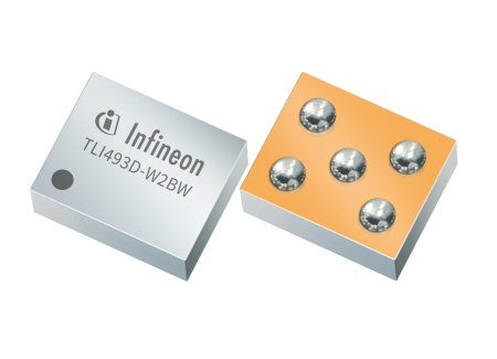 The new Infineon XENSIV™ 3D magnetic sensor TLI493D-W2BW comes in a small wafer-level package and opens up new design options.
