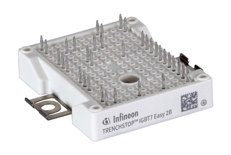 Based on the new micro-pattern trench technology, the TRENCHSTOP™ IGBT7 chips of the Easy 1B/2B portfolio have a much lower static losses compared to the IGBT4 chips with the on-state voltage reduced by 20 percent. This brings significant loss reduction in the application, especially for industrial drives, which usually operate at moderate switching frequencies.