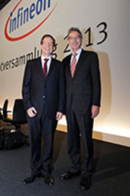 Dr. Reinhard Ploss, CEO; Wolfgang Mayrhuber, Chairman of the Supervisory Board (left to right)