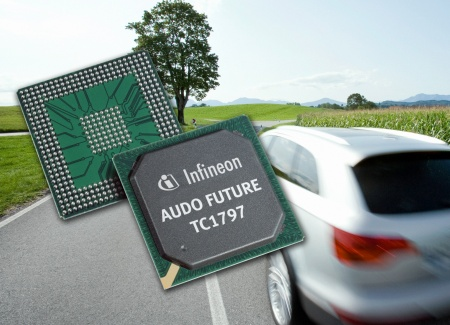 The Infineon AUDO FUTURE microcontroller family helps to meet the performance requirements of next generation emission standards, particularly EURO5 and EURO6. The most powerful of the family is the TC1797 offering 180 MHz, 4 Mbytes of flash memory and integrated FlexRay controller.