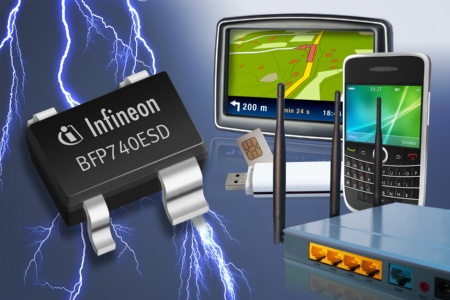New Energy Efficient RF Transistors from Infineon Provide High-Reliable ESD Protection