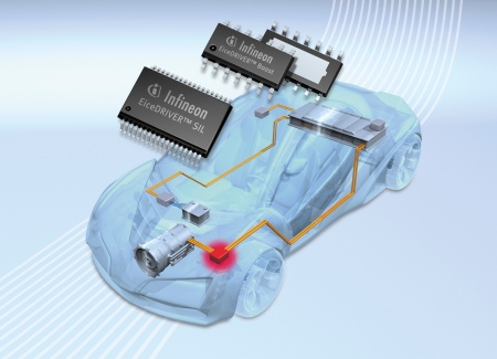 With its EiceDRIVER™ SIL and EiceDRIVER™ Boost IGBT drivers Infineon enables faster and more cost-effective realization of ASIL C/D designs for Hybrid and Electric Vehicle (HEV) subsystems.