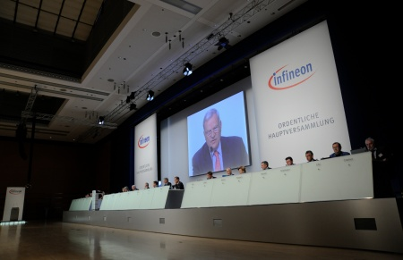 Annual General Meeting 2009