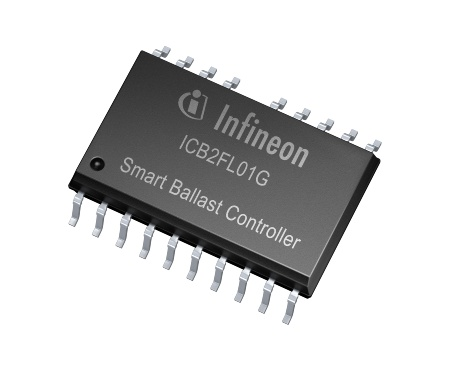 The new ICB2FL01G lamp ballast controller integrates Power Factor Correction (PFC), lamp controller and high-voltage half-bridge driver functions into a single, compact, surface-mounted package.