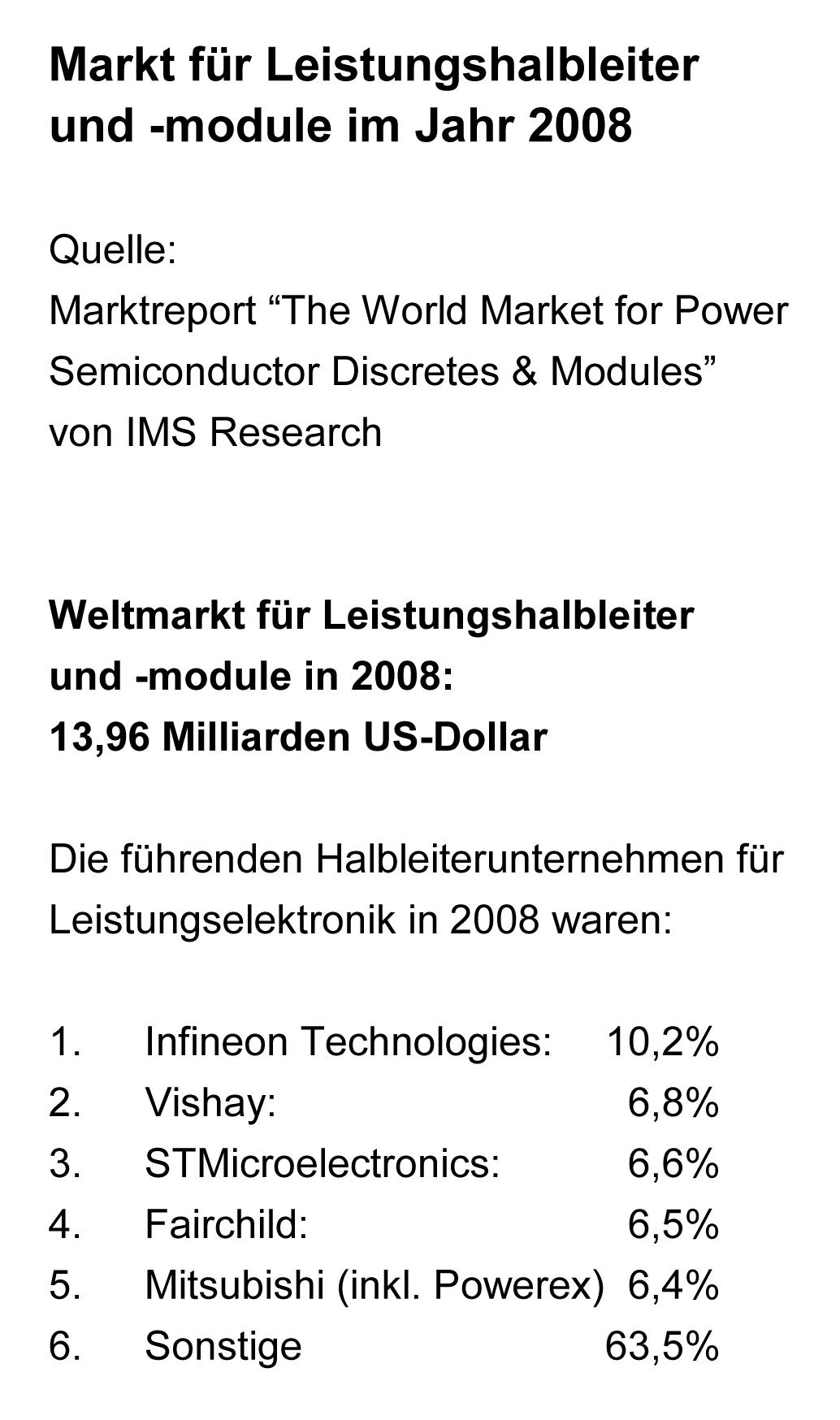 Infineon ist Nummer 1 bei Leistungshalbleitern und wächst erneut ...