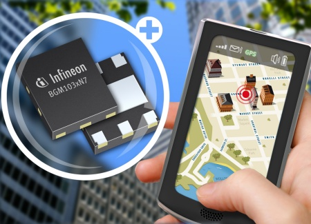 World's Smallest Integrated Receive Front-End Modules BGM103xN7 Series from Infineon for GPS and GLONASS Applications Now Available