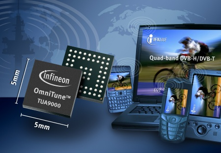 OmniTune(tm) TUA9000 - A direct-conversion RF DVB-H/T Silicon Tuner for mobile digital TV applications such as mobile phones, PDA's, mobile media players, laptops and more