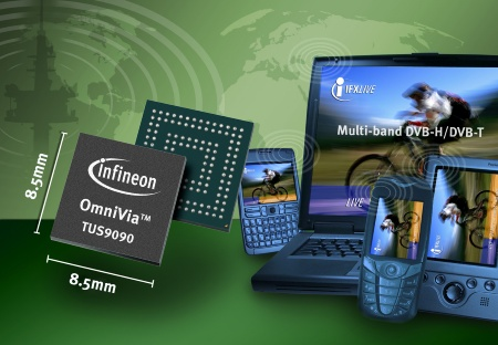 OmniVia(tm) TUS9090 - A fully Integrated Digital RF Tuner and DVB-H/T Demodulator System-on-Chip for mobile digital TV applications such as mobile phones, PDA's, mobile media players, laptops and more.