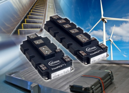 The PrimePACK(tm) family of compact IGBT (Insulated Gate Bipolar Transistor) modules enable power converter system solutions optimized for various industrial drives, as well as for windmills, elevators or auxiliary drives, power supplies and heating systems in trains and tractors. There are two module sizes: PrimePACK 2 (89mm x 172mm) and PrimePACK 3 (89mm x 250mm).