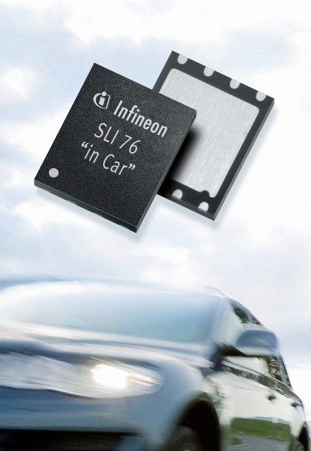 Infineon Introduces Microcontrollers for Automotive M2M Systems; SLI 76 Family Is Industry's First to Address the Stringent Automotive Quality Standards