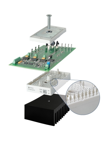 Infineon Technologies and Mitsubishi Electric Corporation will both serve the industrial motion controls and drives market worldwide as sources for the advanced IGBT module packages SmartPACKs and SmartPIMs.
