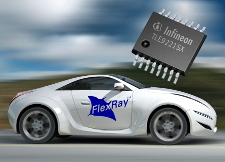 The FlexRay-Transceiver TLE9221SX enables very high data rates of up to 10Mbit/s for in-vehicle communication and features best-in-class ESD rating of +/-10kV.