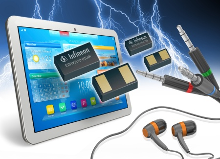 New Infineon TVS Diodes with Extremely Low Clamping Voltages Help Improve Reliability of Portable Electronics
