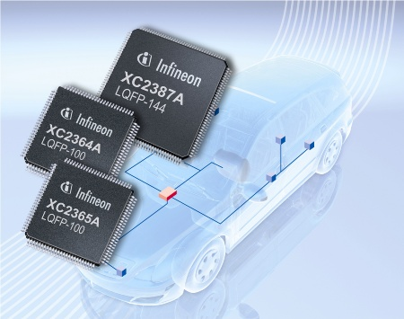 The XC2300A microcontroller series for use in automotive safety applications (i.e. in airbag systems and power-steering applications) incorporates innovative features to comply with state-of-the-art automotive safety standards.