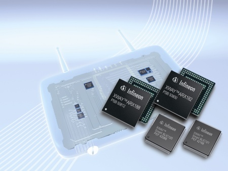 Infineon expands its single-chip XWAY(tm) ARX100 gateway family: The ARX188 is targeted at feature-rich IAD designs with high throughput and Quality of Service requirements. The ARX182 is the industry's first low-cost IAD solution dedicated to the up-and-coming entry-level segment of Analog Telephone Adaptors with integrated DSL functionality (DSL-ATA).