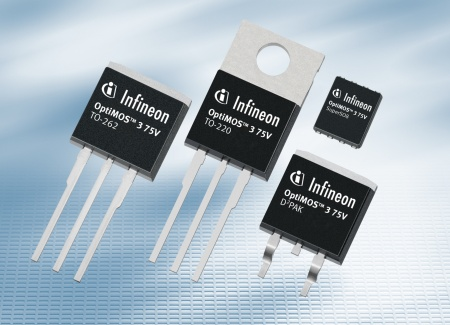 The OptiMOS™ 3 75V power MOSFET devices feature industry leading on-state resistance [RDS(on)] and Figure of Merit (FOM) characteristics.