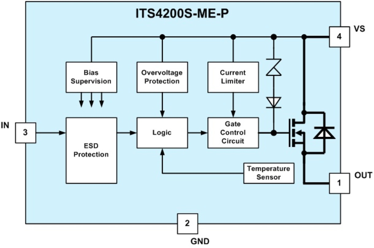 ITS4200S-ME-P - Infineon Technologies