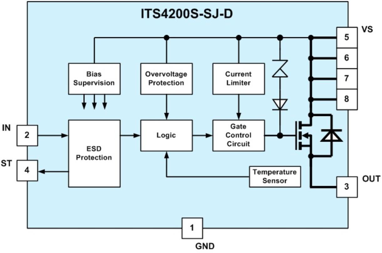 ITS4200S-SJ-D - Infineon Technologies