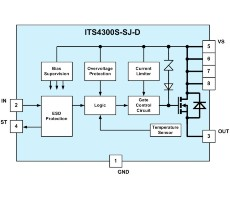 smart highside power switch for industrial applications