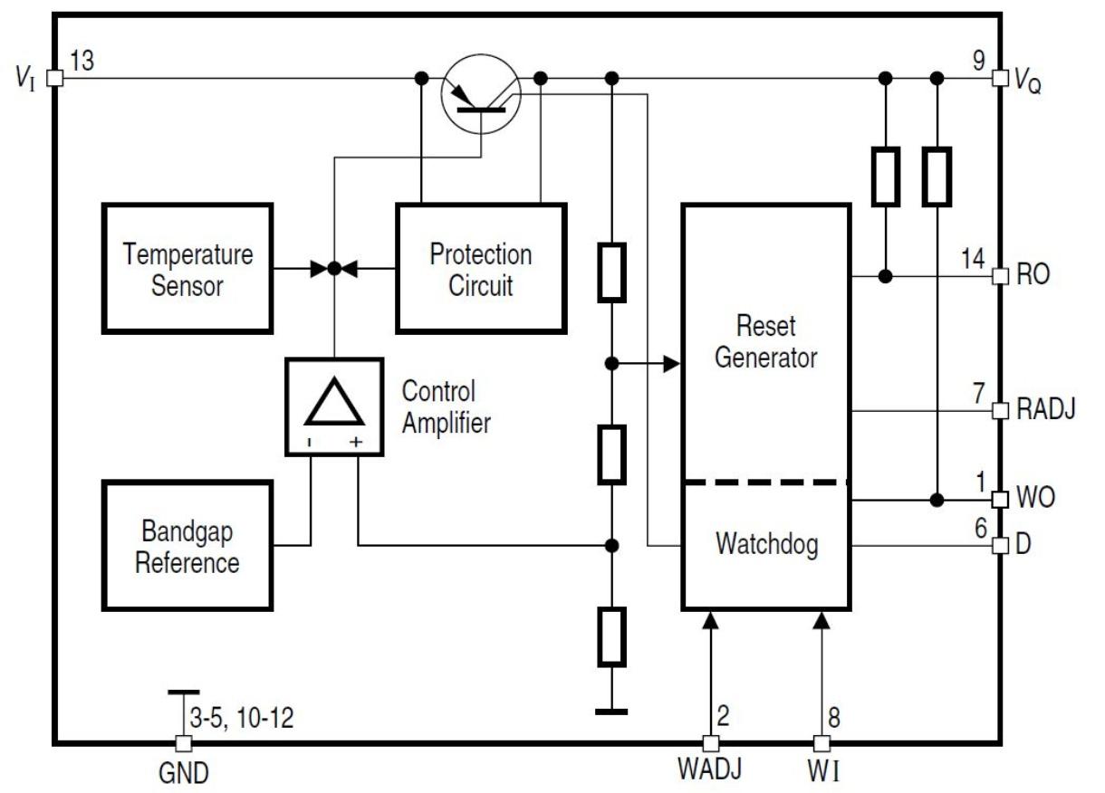 TLEG datasheet, TLEG circuit, TLEG data sheet: INFINEON - 5-V Low Drop Fixed Voltage Regulator,alldatasheet, datasheet, Datasheet search site for Electronic Components and Semiconductors, integrated circuits, diodes, triacs, and other semiconductors.