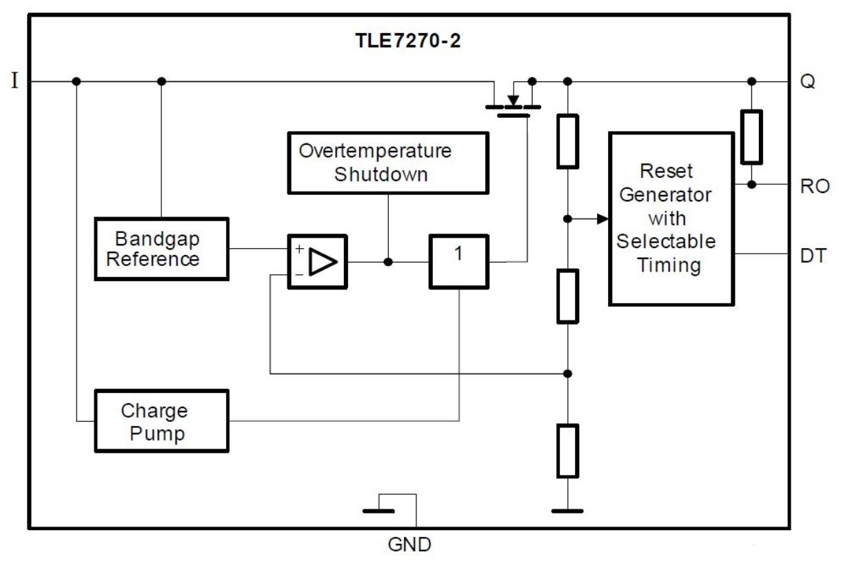 Tle7270-2g