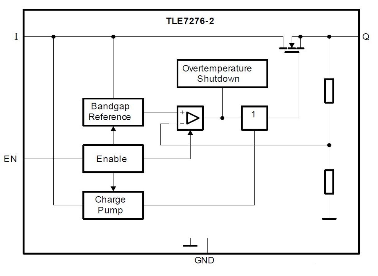 Tle7276-2d