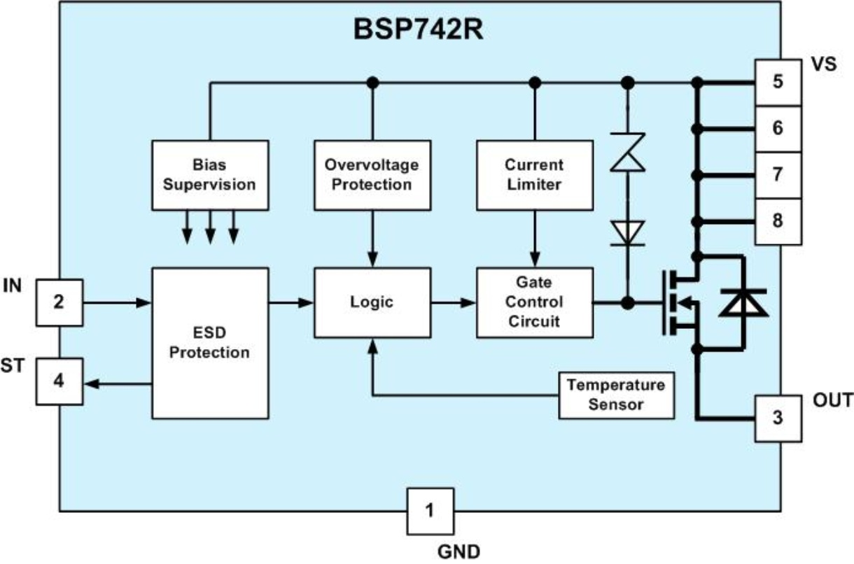 20pcs BSP742R Encapsulation:SOP-8,Smart   Power   High-Side-Switch