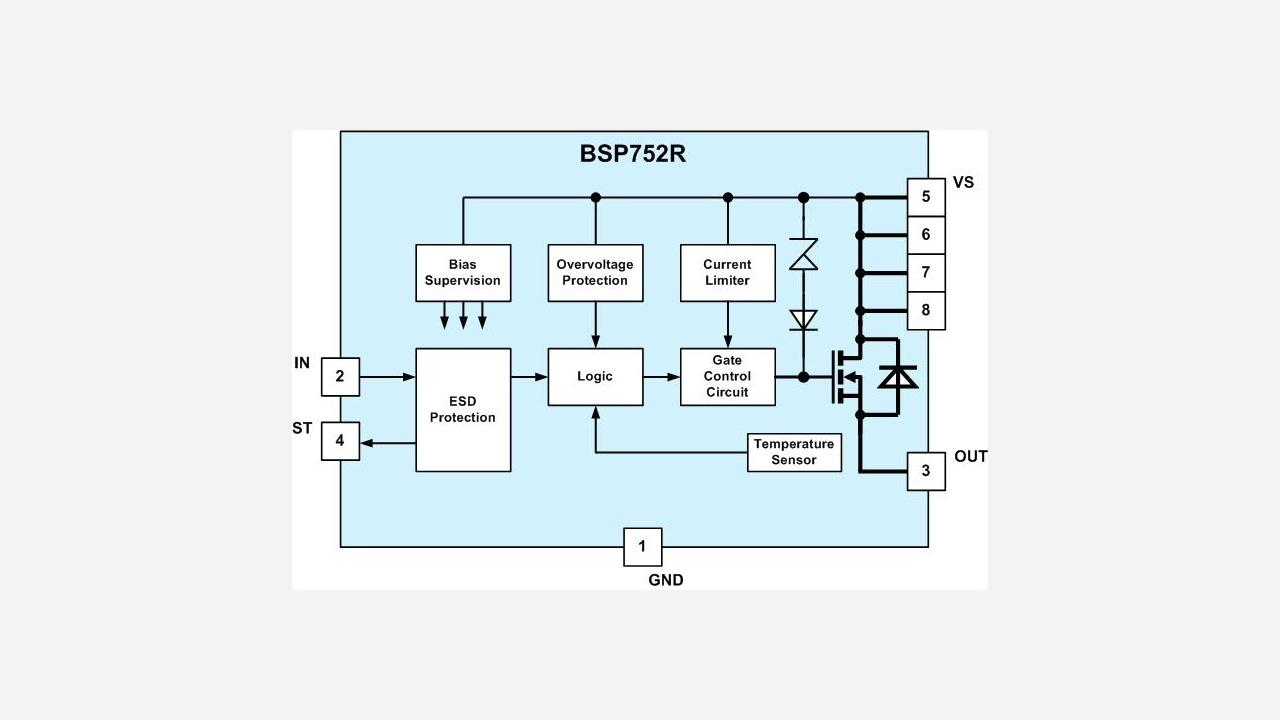 BSP752R - Infineon Technologies