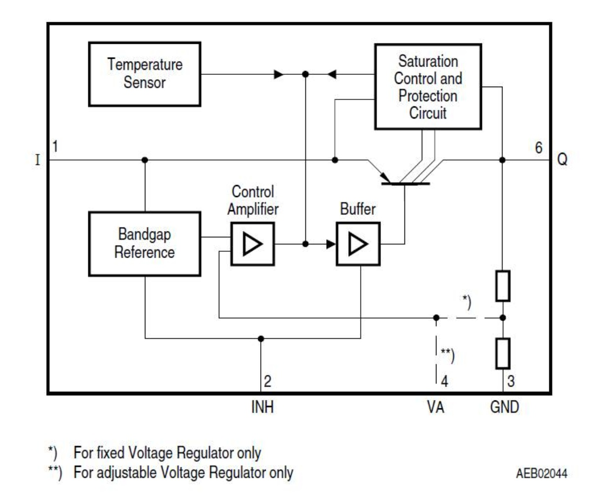 Ifx25401tbv Infineon Technologies Power Opamp Voltage Regulator With Overvoltage Protection Circuit Prevnext