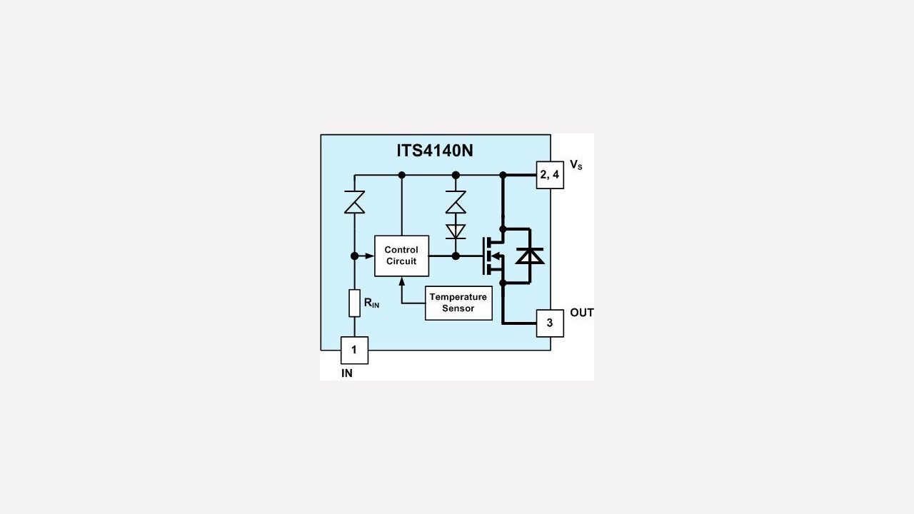 ITS4140N - Infineon Technologies