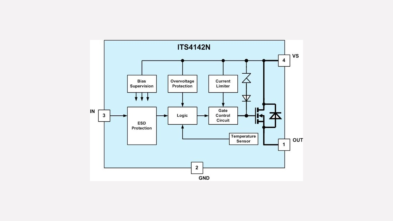 Its4142n Infineon Technologies Ac Fan Speed Control All About Circuits Forum Prevnext Documents Expand