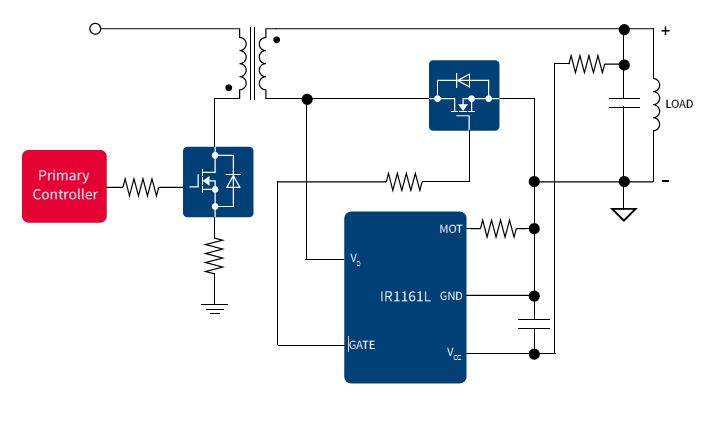 Block diagram for IR1161L synchronous rectification IC