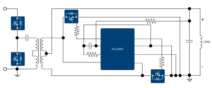 Block diagram for IR11688S synchronous rectification IC