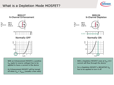 Infineon-Depletion-Mode-Mosfets-elearning