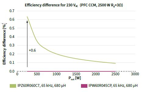 Transient Voltage Suppressors 9Volts 10Ua 97.4 Amps Uni-Dir Tvs Diodes