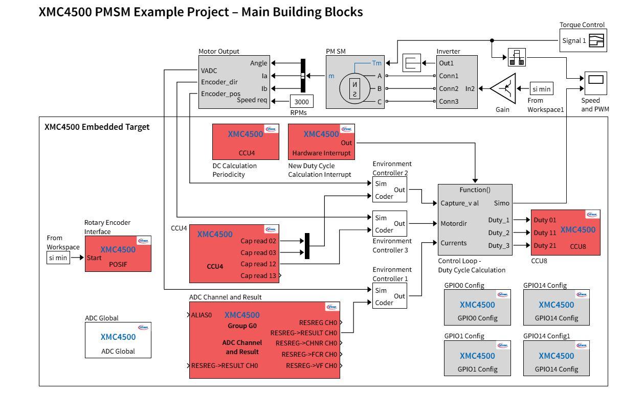 matlab to pdf converter online