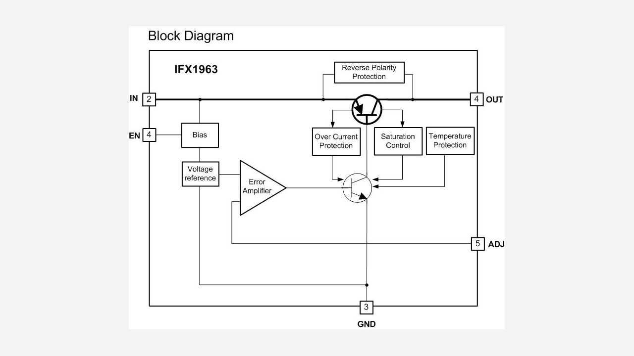 Ifx1963tev Infineon Technologies Battery Reverse Polarity Protection In Low Voltage Applications Prevnext