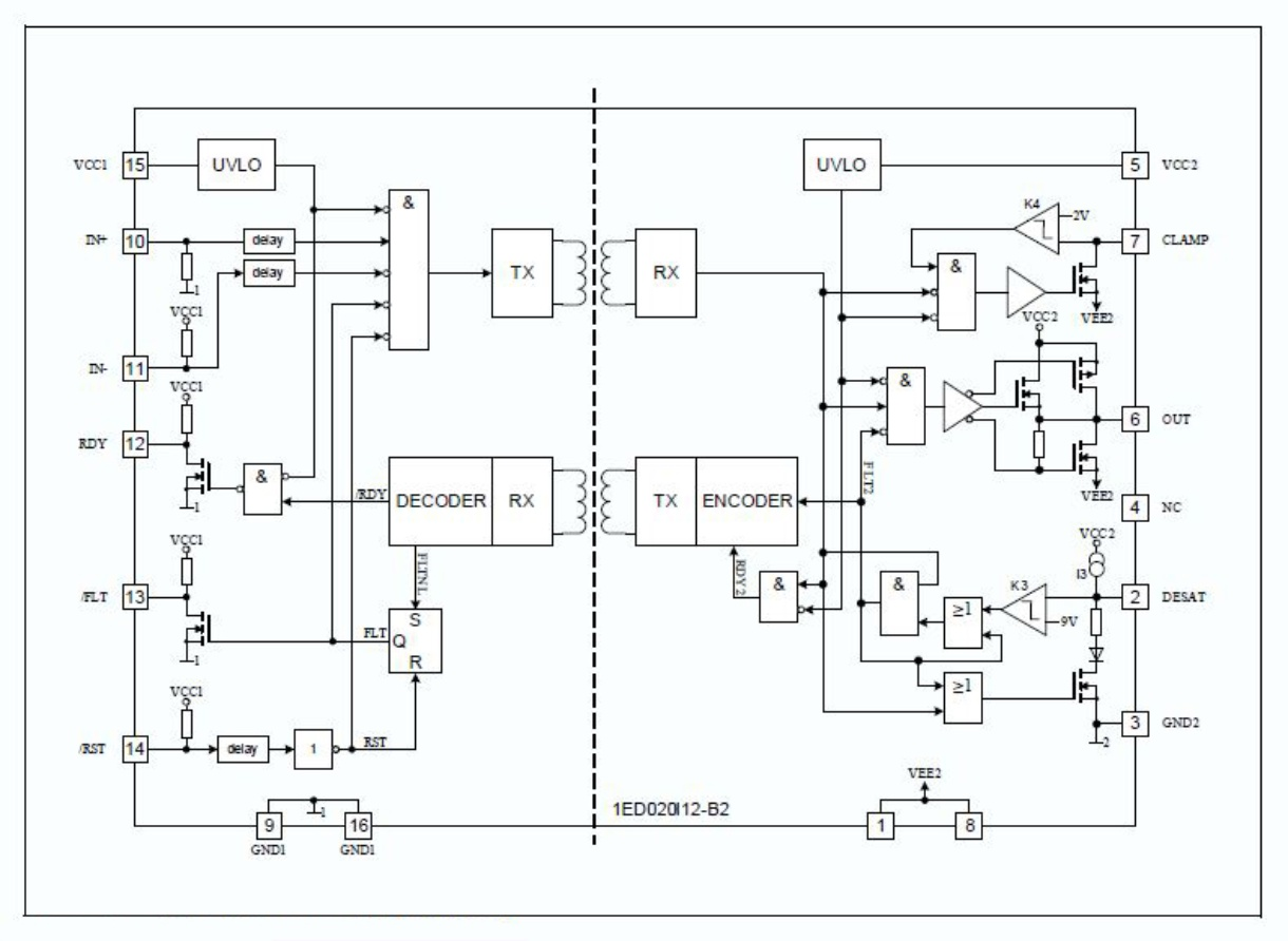 1ed020i12 B2 Infineon Technologies Welding Inverter Circuit Diagram Diagrams Prevnext