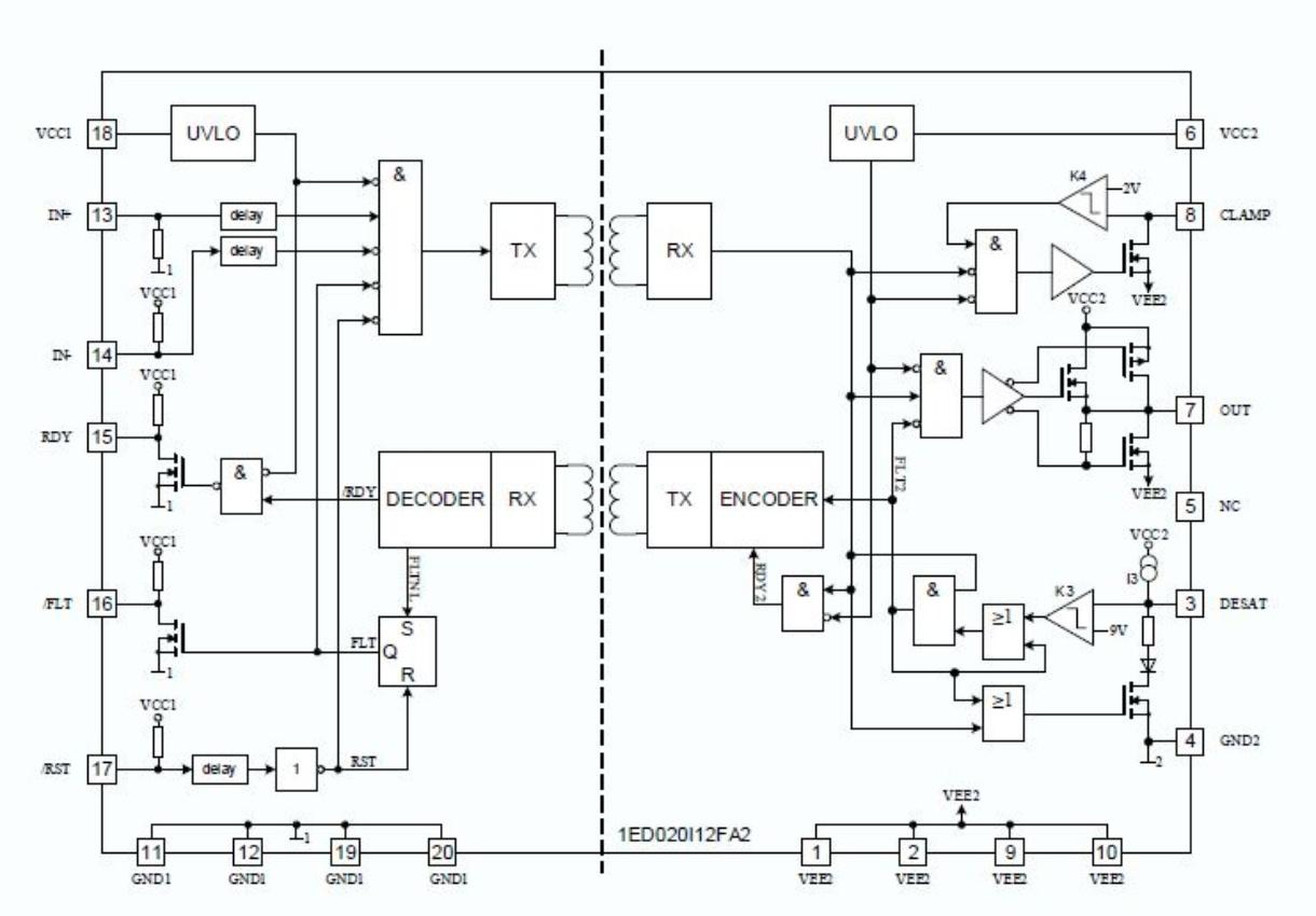 1ed020i12fa2 Infineon Technologies E Passport Circuit Diagram Diagrams Prevnext