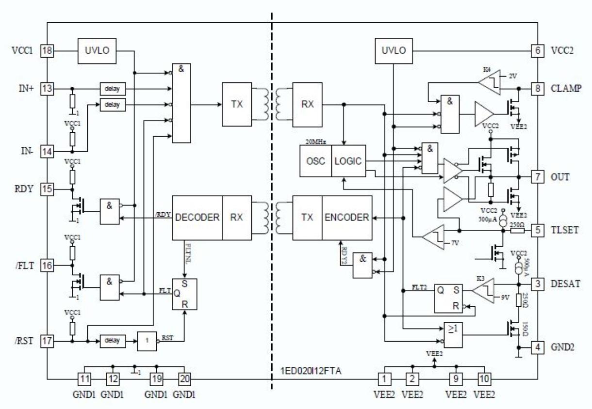 1ed020i12fta Infineon Technologies