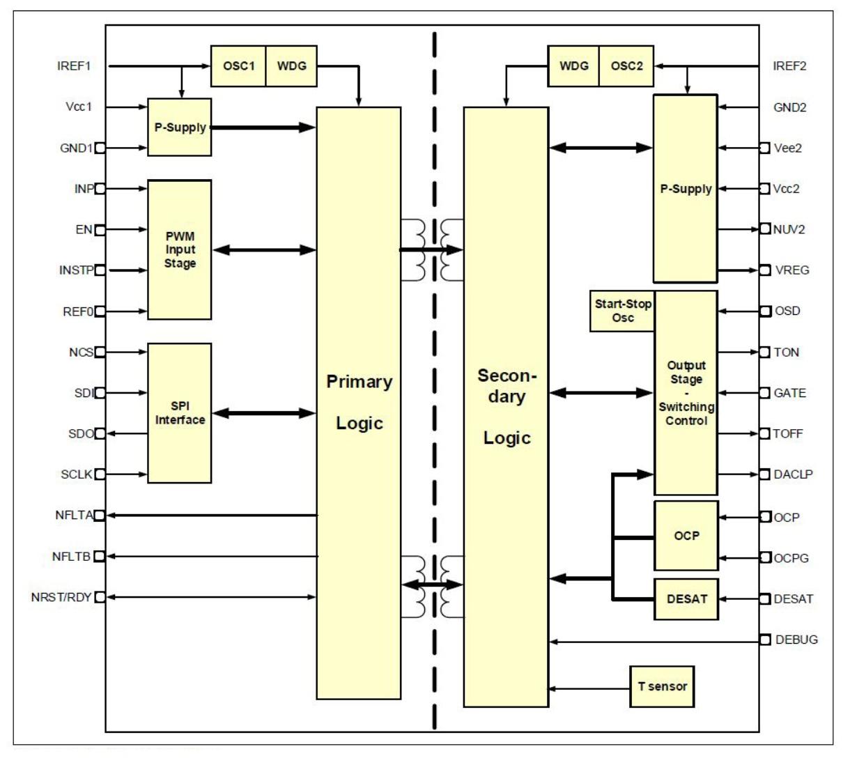 Vaporesso Target Circuit Board Wiring Diagram Best Secret Electronic Timer Engineersgarage Diagrams 1edi2001as Infineon Technologies