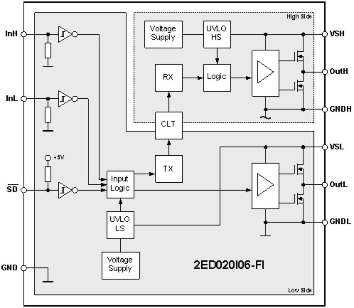 2ed020i06 Fi Infineon Technologies Logic Combi 30 Diagram Diagrams Prevnext
