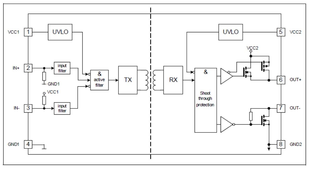 1edi20n12af Infineon Technologies On The Bridge Supply Isolated Power Ir2104 100 Pwm Circuit Prevnext